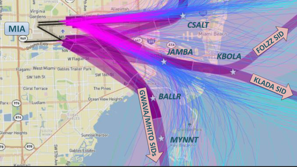 Look Up! FAA Proposing Flight Path Change Over KB - Key News